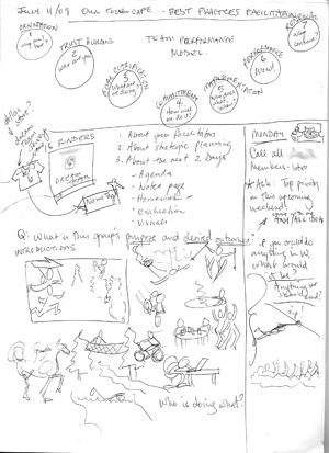 process-notes4