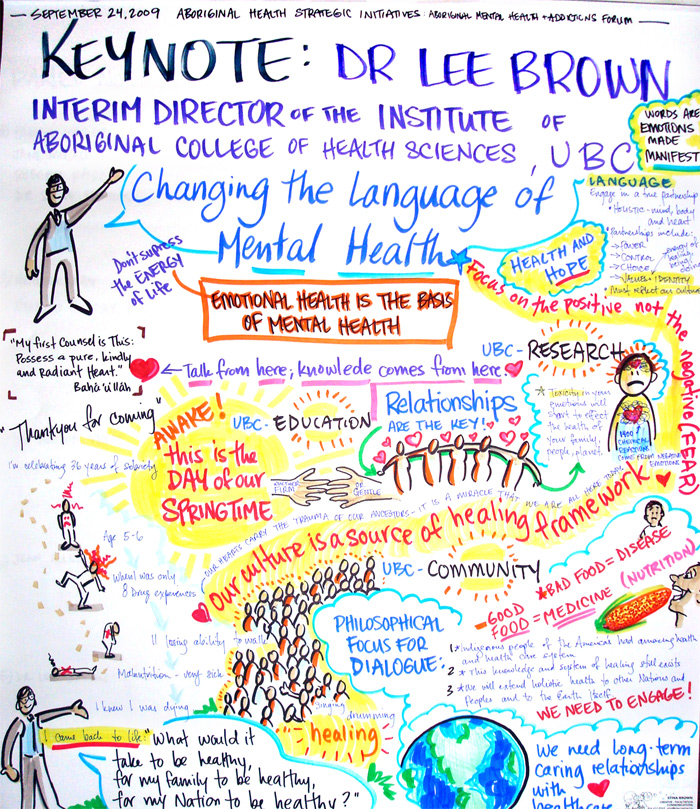 Keynote: Dr. Lee Brown
