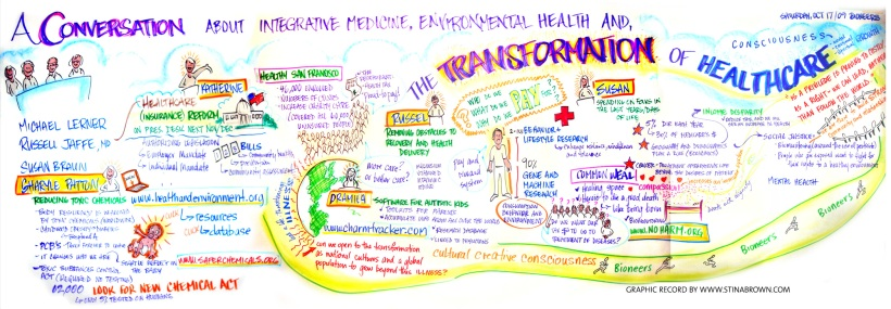 """Graphic Record, """"Integrative Medicine"""""""